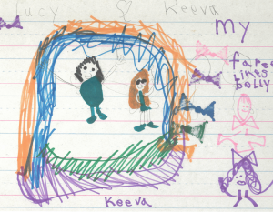 by Keeva